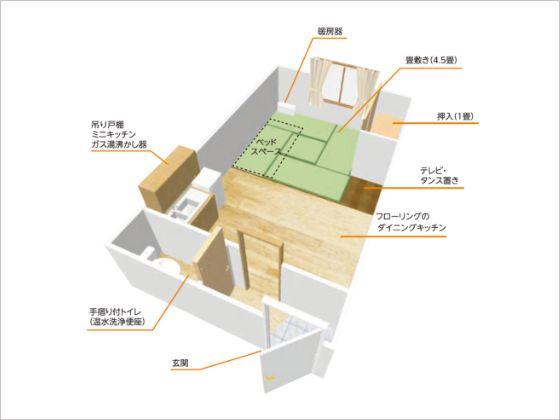 家賃 Aタイプ(6畳+4.5畳)