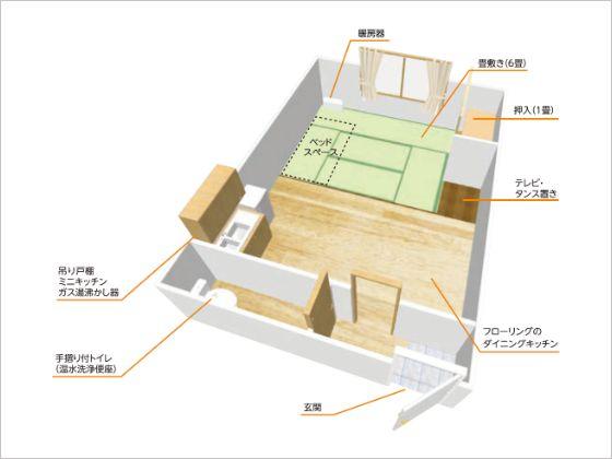 家賃 Bタイプ(6畳+8畳)